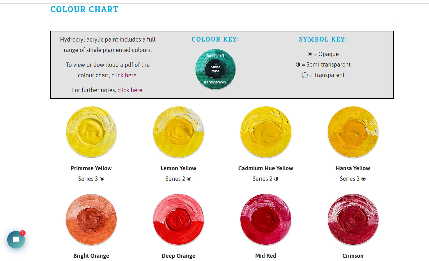 hydrocryl-color-chart